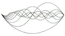 Harmonic_waveforms