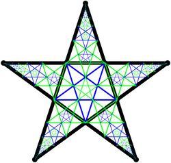 Pythagorean_pentagram