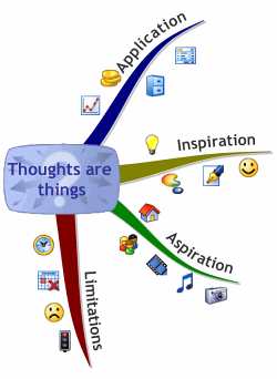 ThoughtsAreThings_250