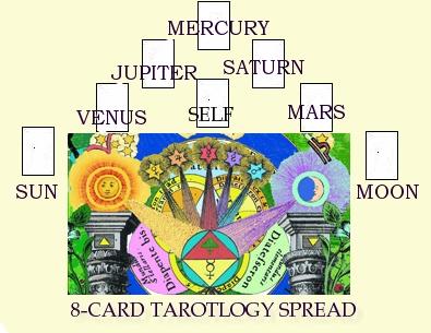 5_card_tarotology.spread