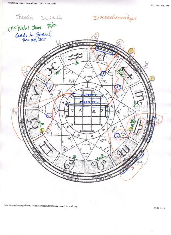 Tarot University ArkLetters: Using the Tarot of the Holy Light Chart