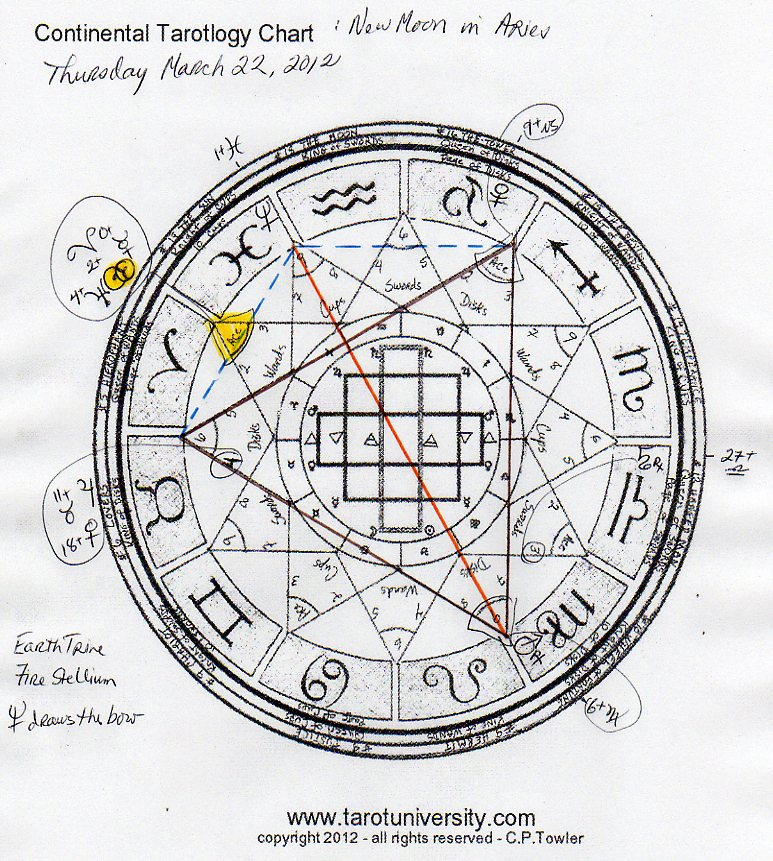 Mar22.2012tarotlogy.icon.023