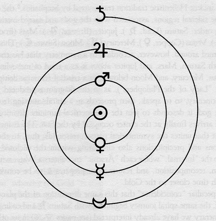 EvolaSpiral116