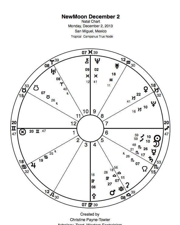 Dec2NewMoon