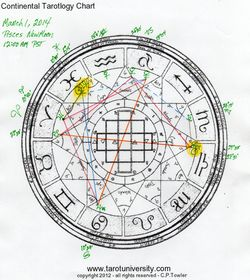 Mar1NewMoon'14248