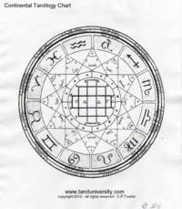 Tarotlogy.master.icon.blank