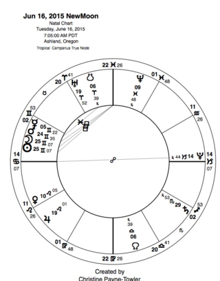 NewMoon June 16 2015