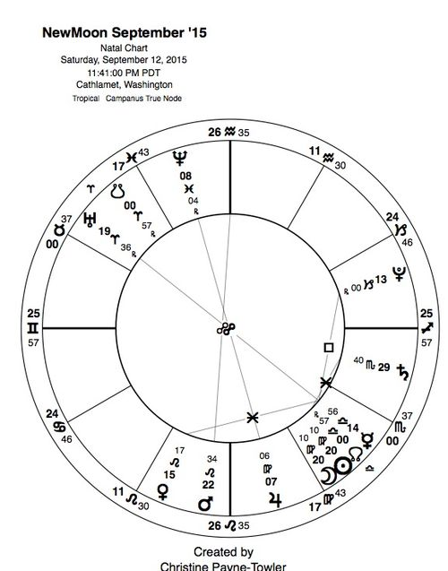 university s christine payne Moon Phaese Chart this is coincidentally the celestial spot where the newmoon converged in its exactitude i would suggest that readers sieze a thought or intention from this