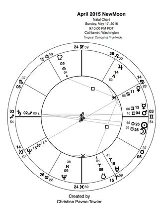 university s christine payne Lunar Moon Phases Fishing learn how and why i think tarot s puterized