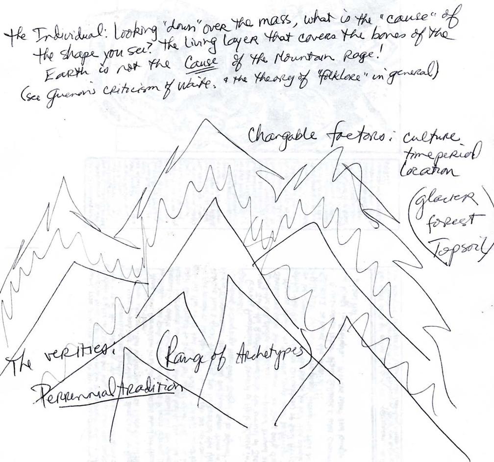 Christine Towler sketch, Tradition