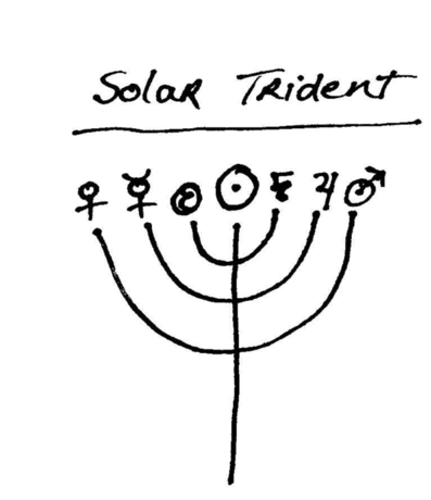 Solar Trident