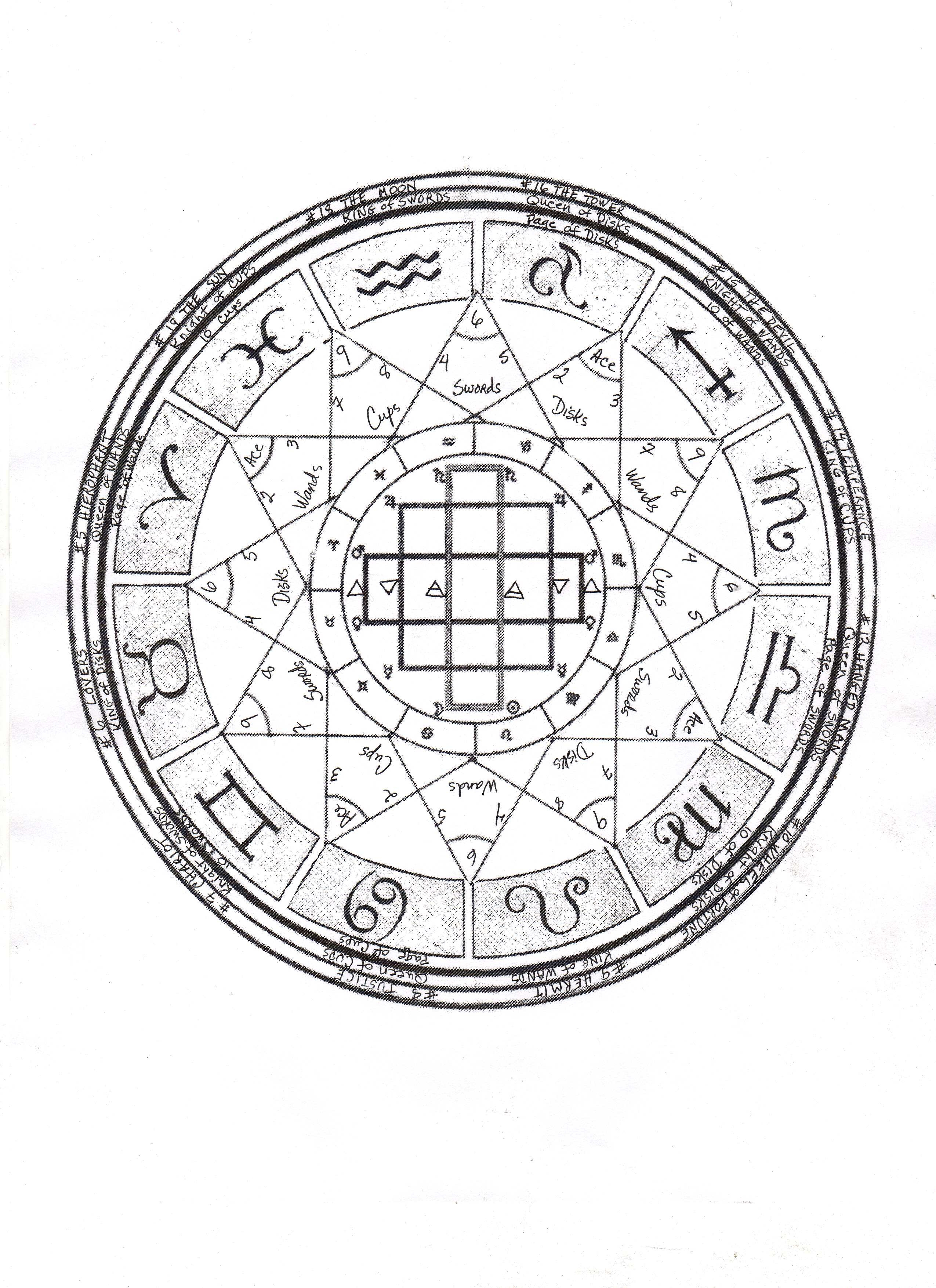 Tarotology Master Icon
