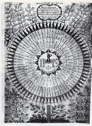 72 names of god by kircher