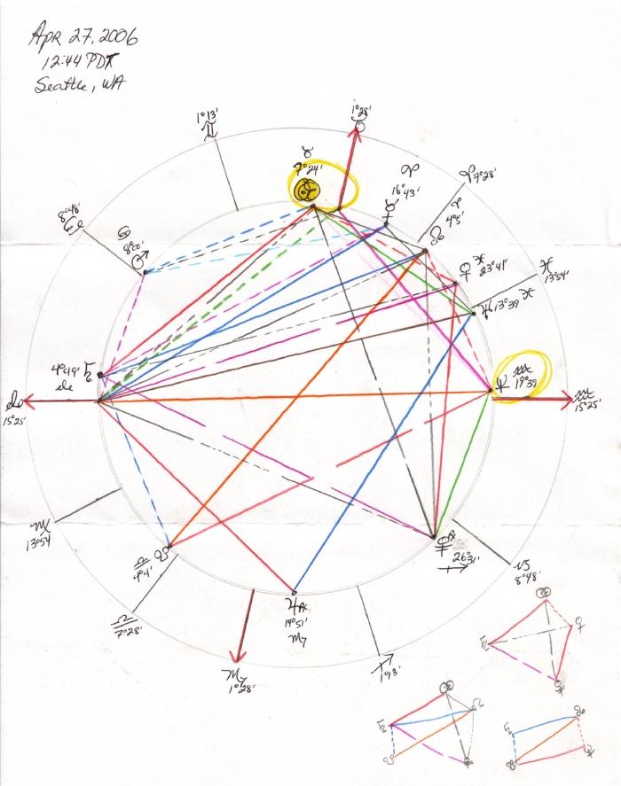 4272006_chart