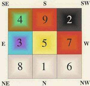 Saturns_square